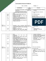 Proses Implementasi Dan Evaluasi 1