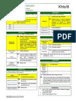 Kahoots 8 - Renal Physiology.pdf