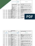 DATA INST. PUBLICA INCI.docx