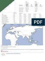 Mobilisation Travel Time Calculator