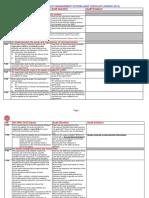 free-iso-9001-Checklist.pdf