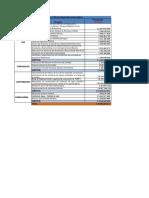 4.1 Anexo 1 - Proyectos Formulacion Final Marzo 2012