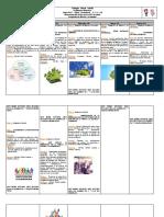 Planeación_del_28de _mayo_al_01_de_junioGeografía_ASIGNATURA_1A_1B.docx