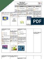 Planeación_30abril_04mayo_abrilGeografía_ASIGNATURA_1A_1B.docx