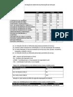 Tabelas de retenção de impostos na prestação de serviços.pdf