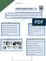 Dispositivos Medicos (1)