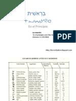 bereshit1-1-150822144821-lva1-app6892.pdf