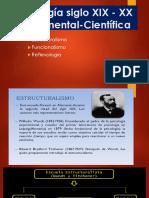 Psicología Siglo XIX Experimental