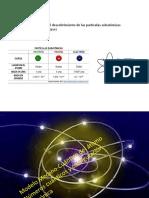 1.2 y 1.3 Modelo Mecano Cuántico
