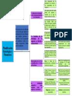 mapa conceptual finanzas.pdf