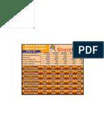 Share Khan Option Calculator