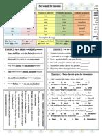 Personal Pronouns Grammar Guides