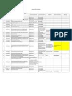 MCC Control Schemes comments_Rev-1.xls
