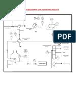 destilacion p.docx