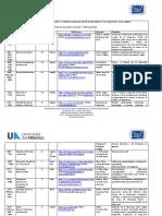 Revistas_indexadas.pdf