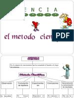 El Metodo Cientifico_20180902191017.ppt