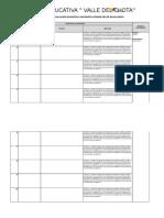 4.Tabulacion Pruebas de Diagnóstico 2018-2019