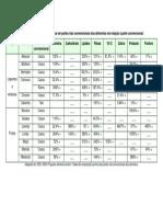 Tabela AIA.pdf