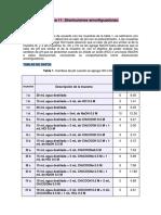 Práctica 11. soluciones amortiguadoras
