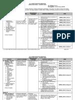 351325492 HUMSS Creative Nonfiction CG PDF