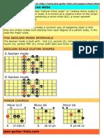 aeolian-mode-cheat-sheet-for-guitarist.pdf