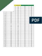 2G Motorola Parameter 0918