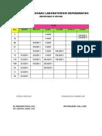Jadwal Penggunaan Lab Kep 2017