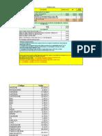 Tarifas Cuadro Resumen