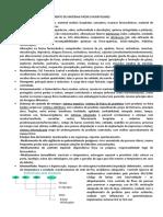 Resumo Farmácia Hospitalar 1º TVC
