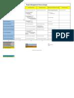 Project Management Process Groups.xlsx