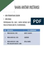 PERPINDAHAN ANTAR INSTANSI.pptx