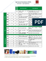 HDPE Product Catalouge_Revised
