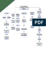 Mapas Vida Univesitaria Carmen