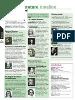 06_british_literature_timeline.pdf