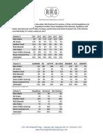 LA 2019 General Election Survey 091218 (1)