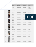 Daftar Lengkap Presiden Amerika Serikat Sepanjang Sejarah.docx