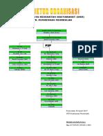 Struktur Organisasi UPTD.puuskesmas Peureulak