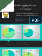 Graficas de Inventagion Metodologia 2.pptx