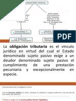 Derecho Fiscal Temas