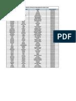 Lista de Participantes Aptos en Parlamento Joven 2018.pdf