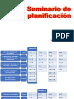 Seminario de Planificación Estrategica Clase I