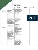 CAMBIO PSIQUICO (PSICOANALISIS 2018).docx