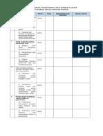 9.3.1.4 Evaluasi, monitoring dan tindak lanjut keselamatan pasien.rtf