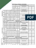 Calendarizacion 2018 Prm y Sec