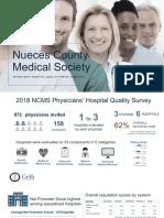 Nueces County Medical Society Physicians' Hospital Quality Survey Summary