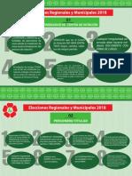 Infografias Para Coordinadores y Personeros FA