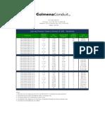 Lista de Precios Colmena Abril 2011