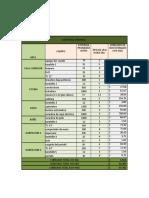 Tabla de Excel 8 Agosto