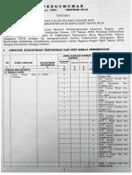 formasi (MUB.pdf