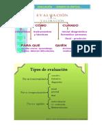 MA 05 Sintesis Evaluación Tipos y Funciones